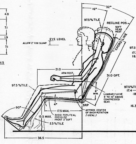 Image result for hip angle knee angle head support seating chair