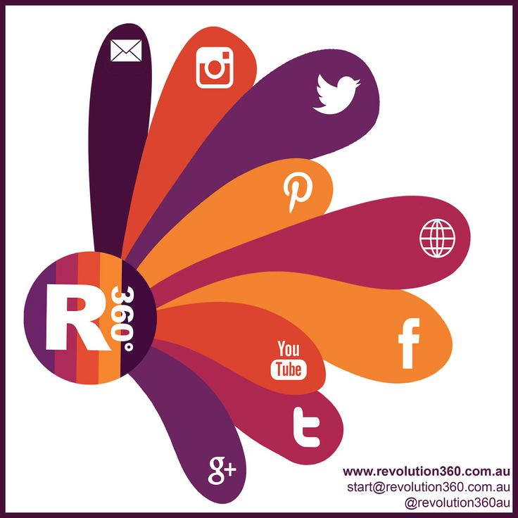 Which is your preferred Social Media account?? You can find us across the following @Revolution 360