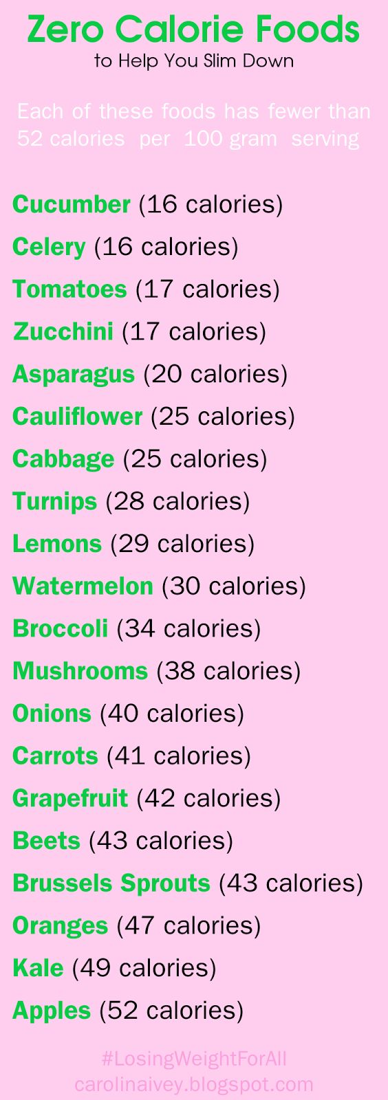 20 Zero Calorie Foods.| Posted By: advancedweightlosstips.com |