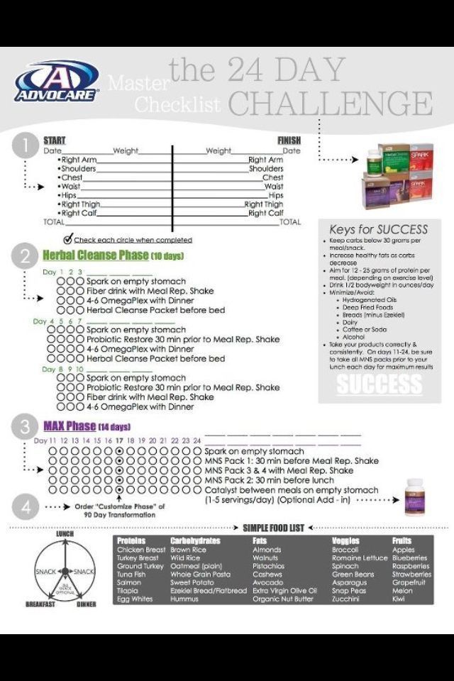 AdvoCare 24 Day Challenge checklist! Find out more about 24Day Challenge here!