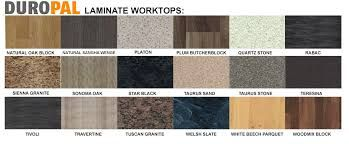 Image result for duropal worktops