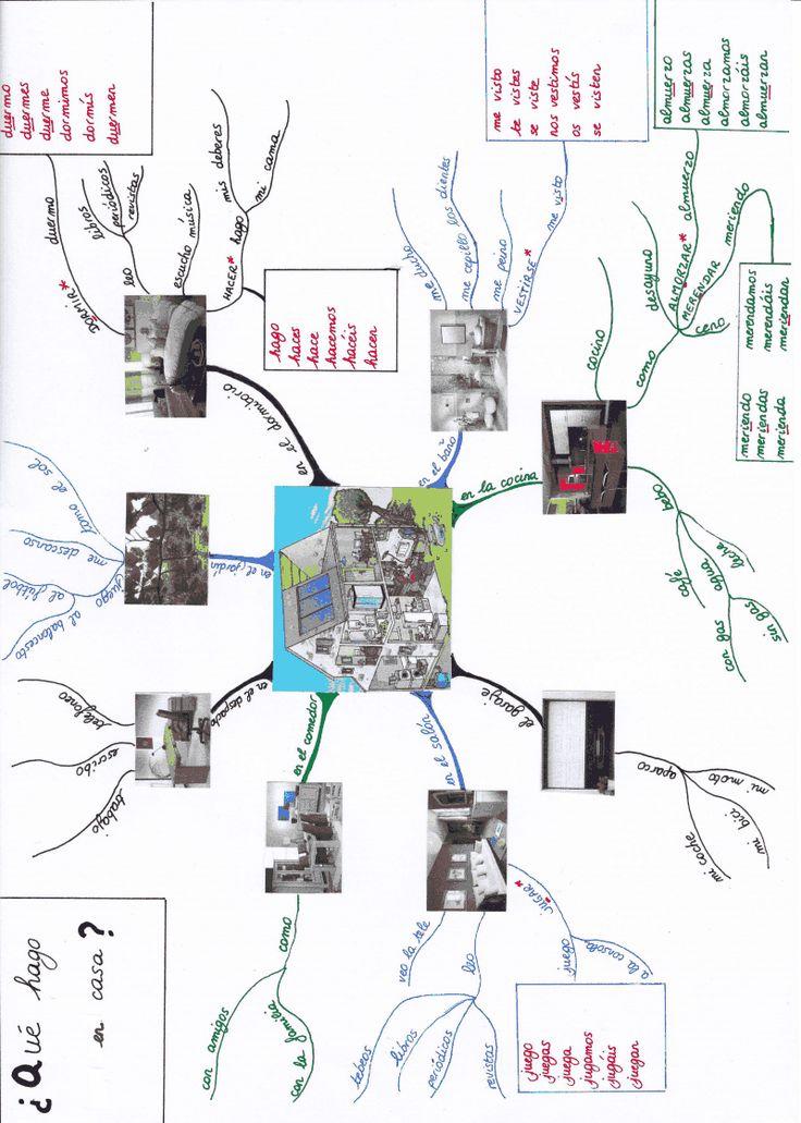 138 best vocab la casa images on pinterest spanish classroom alexandra thenard carte mentalepdf rutina y partes de la casa butcher block paper for ccuart Gallery