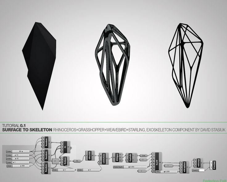 Les 39 meilleures images du tableau grasshopper sur for Architecture parametrique