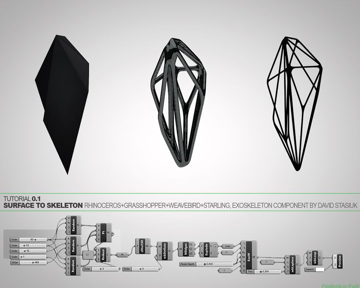 445 best images about Parametric concepts on Pinterest ...