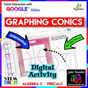 Your students will love graphing conics with this new digital activity. On each of 12 slides is an equation of a conic; circles, parabolas, ellipses, or hyperbolas.   Students must determine and identify the conic, and then drag the correct graph onto the coordinate plane carefully matching vertices, endpoints, asymptotes and other characteristics.