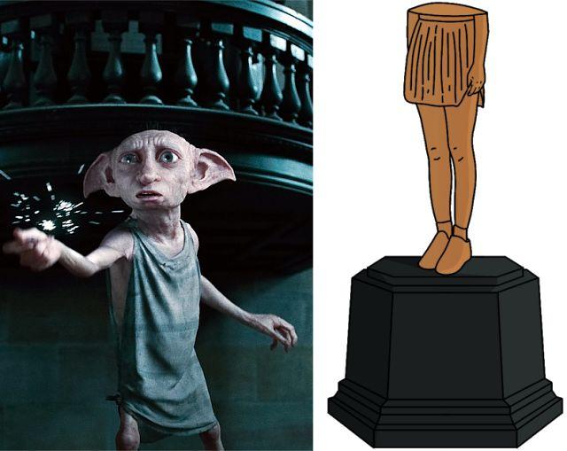 Con la falda remangada: Harry Potter con la falda remangada: TOP personaje...