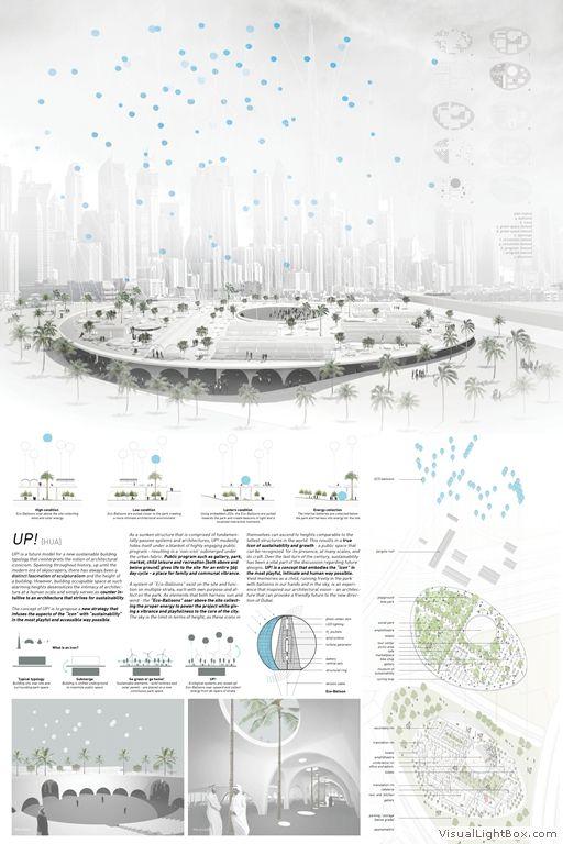 Concurso Nueva sede del Forum de Energía Global en Dubai (Global Energy Forum) - Archimedium