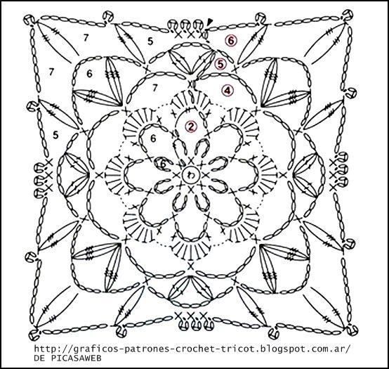 PATRONES - CROCHET - GANCHILLO - GRAFICOS: GRANNY Y PUNTOS TEJIDOS A GANCHILLO , SUS GRAFICOS