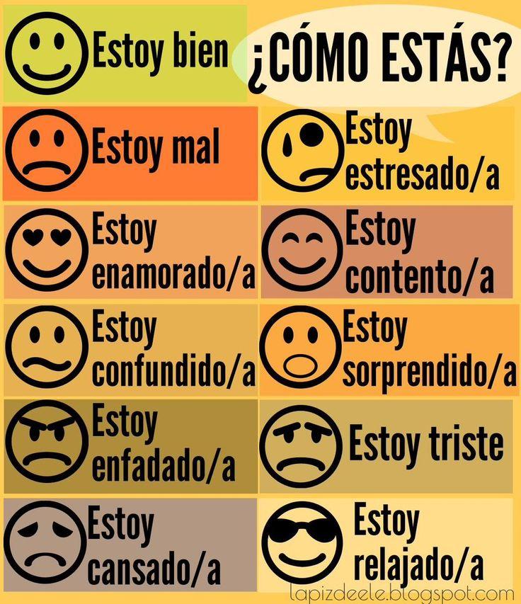 ¿Cómo Estás? Exprésate en español! Spanish #learnspanish http://www.uniquelanguages.com