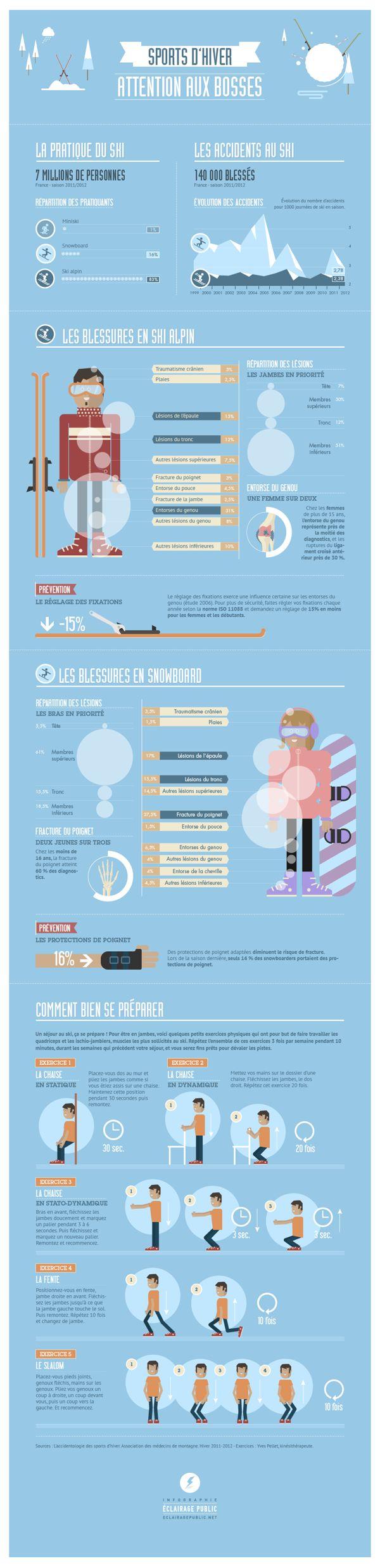Sports - Infographies by nikholaos, via Behance
