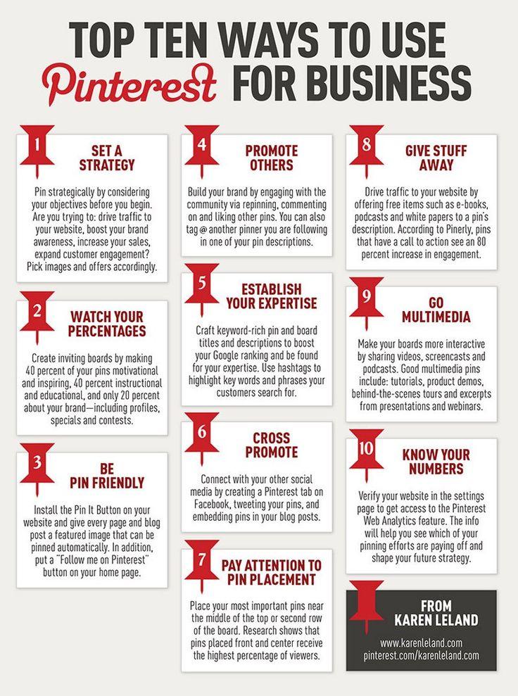 Top Ten Ways to Use Pinterest for Business - Karen Leland #Pinterest #SocialMedia #HowTo