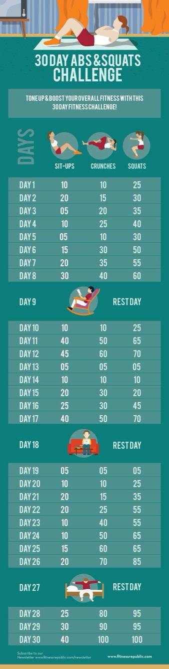 Sit ups, crunches & Squats CHALLENGE