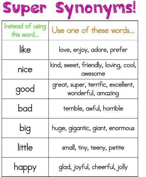 Worksheets Synonym English Word Main 21 best images about other ways to say the same on pinterest super synonyms why dont you try use these new words