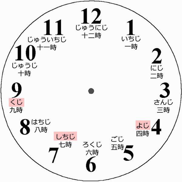 Printable: Clock by ~LearningJapanese on deviantART