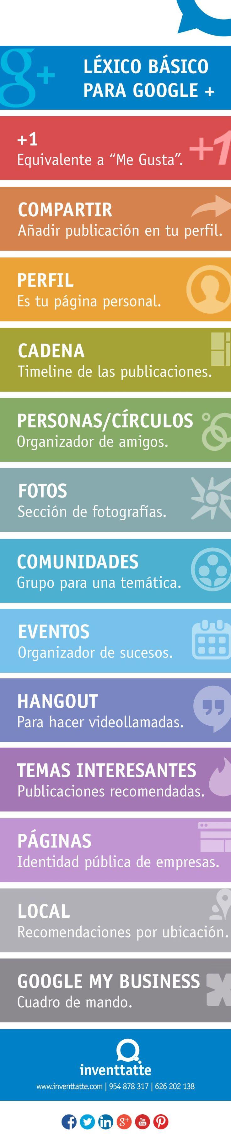 Léxico básico para Google + #infografia #infographic #socialmedia  Ideas Negocios Online para www.masymejor.com