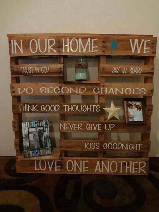 Full size pallet as wall art.  Make your own family sign.