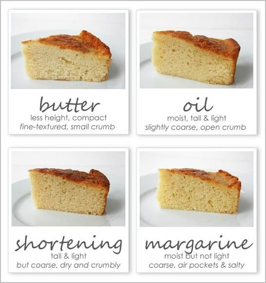 One for you home bakers!