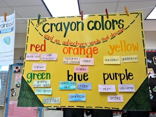 using crayon colors as adjectives...get the kids to use words like golden rod or cornflower instead of yellow and blue...plus the anchor chart is adorable