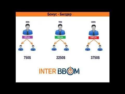 Презентация InterBBOM
