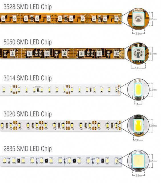 Inexpensive Garage Lights From Led Strips: Lamps Dallas #T8Lamps #LedLamp