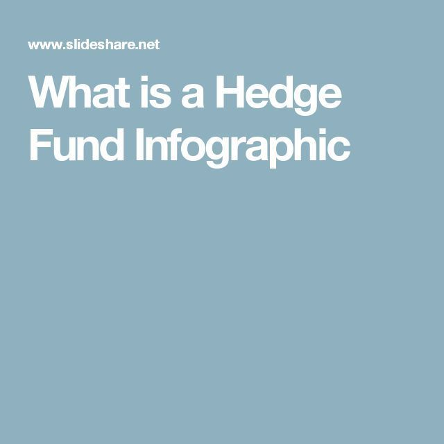 Trading infographic : What is a Hedge Fund Infographic
