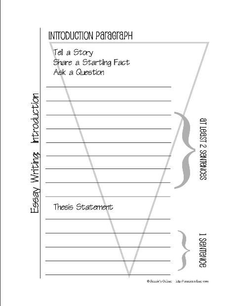 writing a process paragraph The writing process: stephanie's paragraph the next section follows the development of one writer's paragraph from start to finish in writing her paragraph.