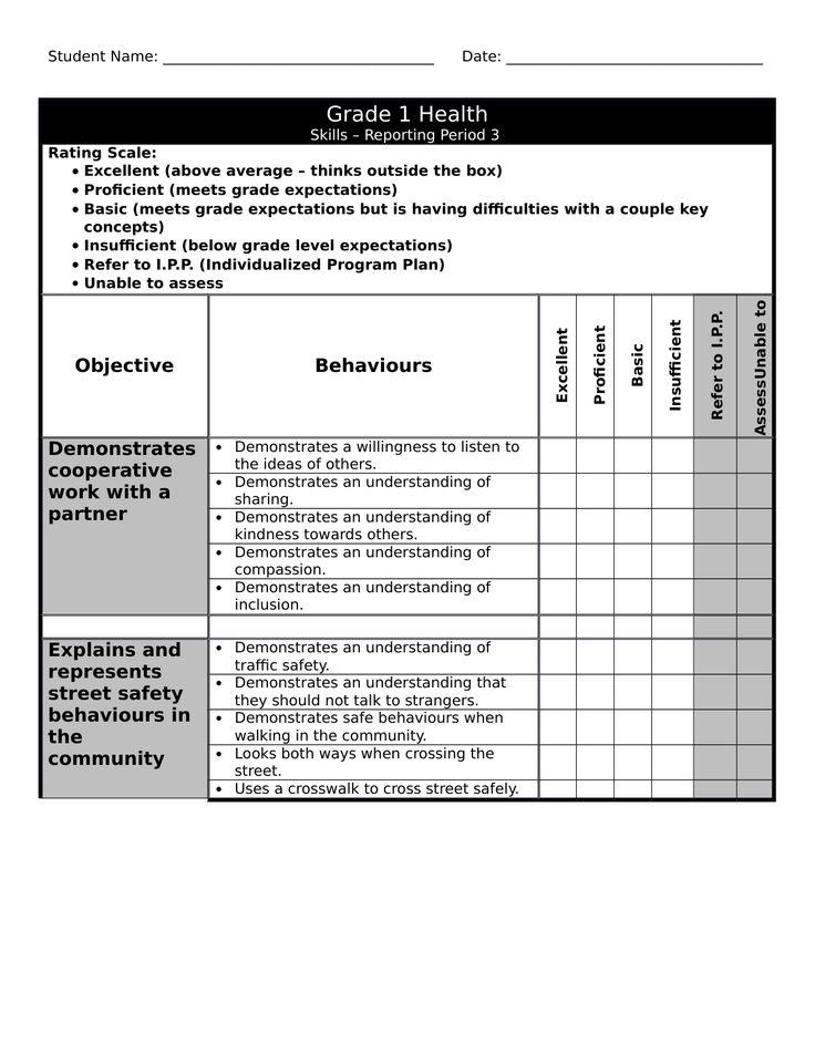 Gr 1 Health Checklist 3 Resource Preview