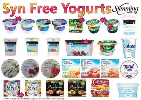 Syn Free Yoghurts Slimming World Recipes Pinterest