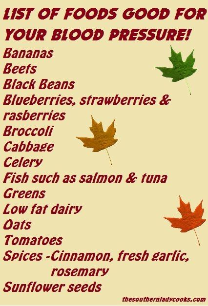 Foods Good For Your Blood Pressure