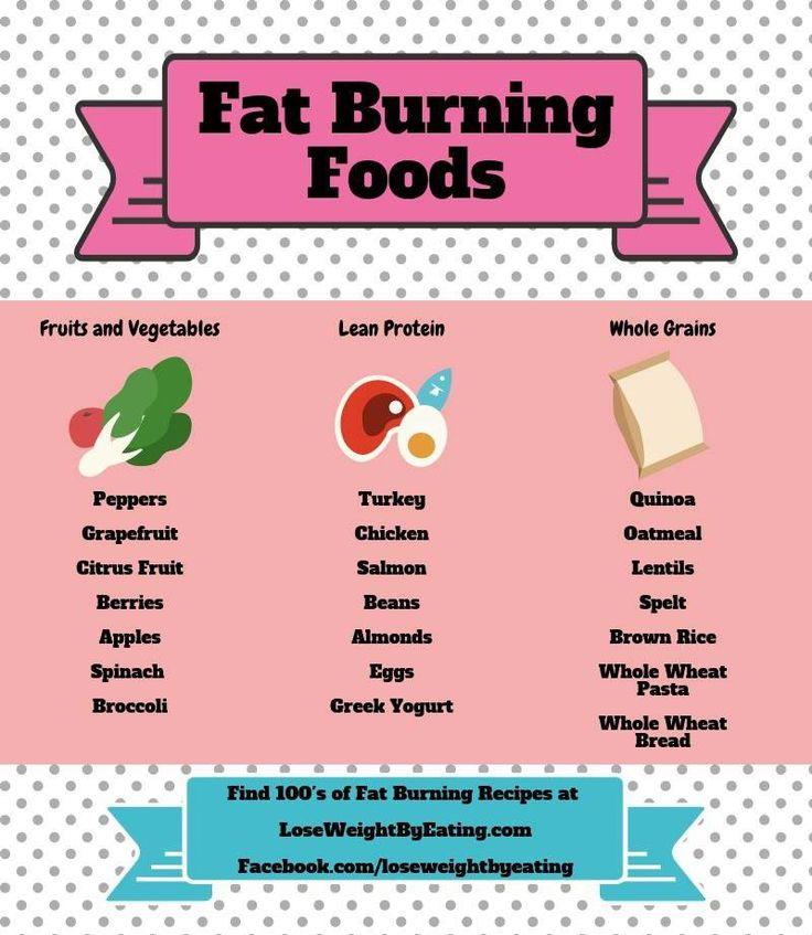 Best 25+ Fat burning foods ideas on Pinterest Fat burning diet - powder burn rate chart