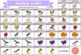 mama & mou: Baby Talk :: Starting Solids