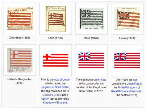 Flag Day 2015: Is America's flag connected to the East India Company colors? Flag Day 2015  #FlagDay2015