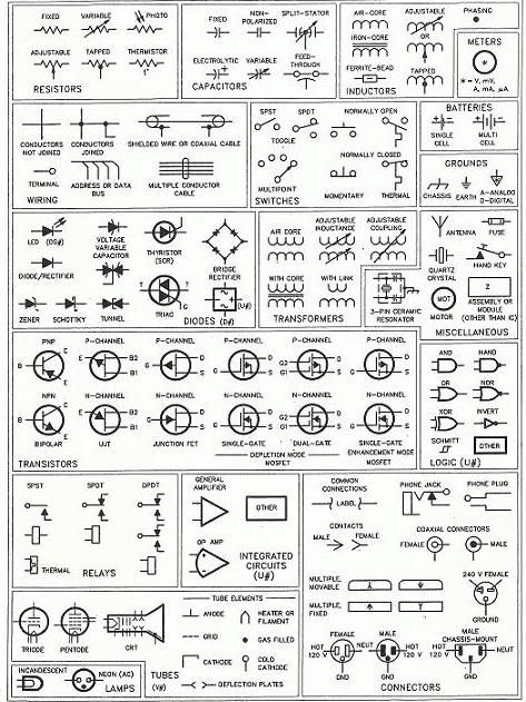 schematic circuit diagram symbols