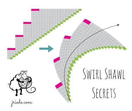 Секреты спиральных шалей, почему образуется кривая и спираль (на англ) Swirl Shawl Secrets