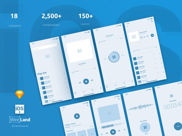 Wireland for iOS is a Complete Wireframe Library