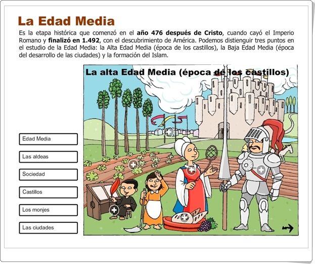 La Edad Media Aplicacion Interactiva De Historia De Primaria Edad Media Historia Proyectos De Historia