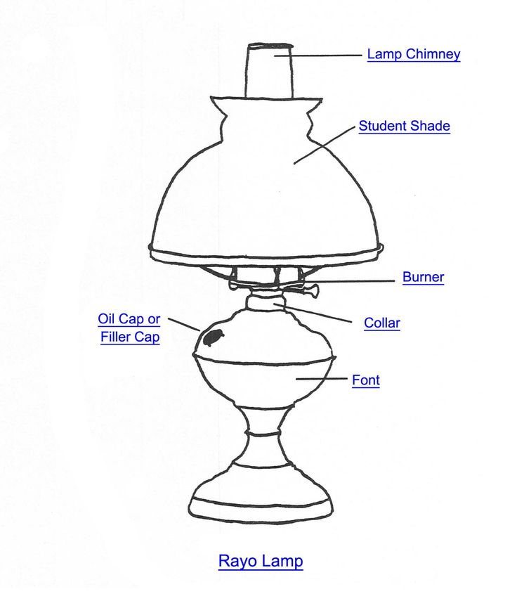 parts index part bridgetypefloorlamp lamp floor lighting bridge light