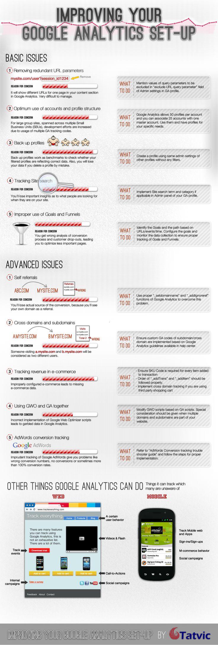 Improving your Google Analytics Set-Up #infographic