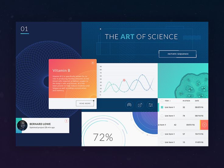 One of three moodboards we presented to a client in the science industry. This concept focused on mathematical design with saturated gradients, thin line work, and contrasting light and dark UI the...