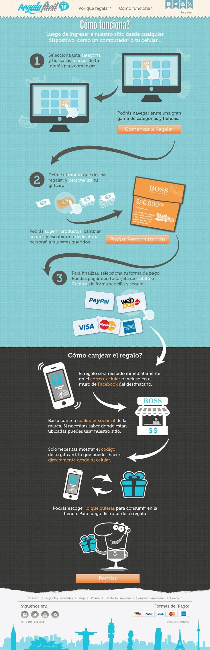 como funciona Regala Fácil www.regalafacil.com
