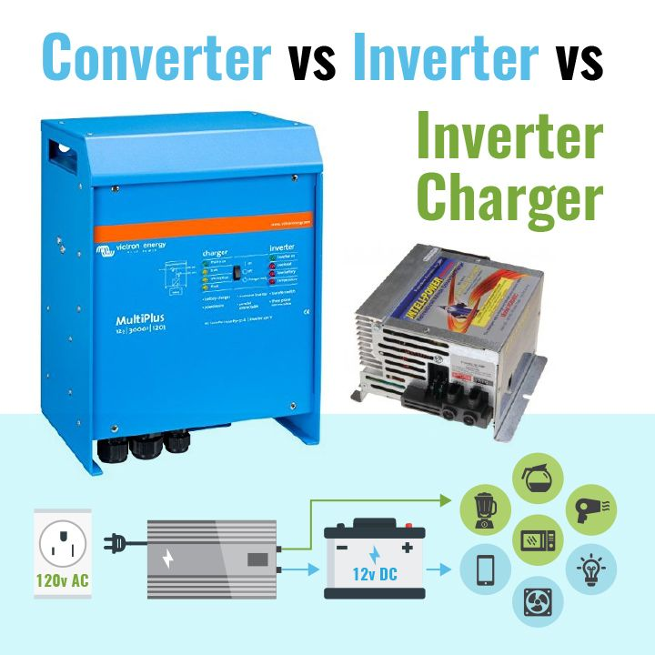 Converters, Inverters & Inverter/Chargers for RVs | DIY Building a