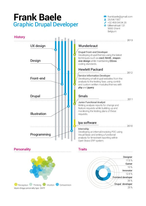 1000  images about resume curriculum cv design on pinterest