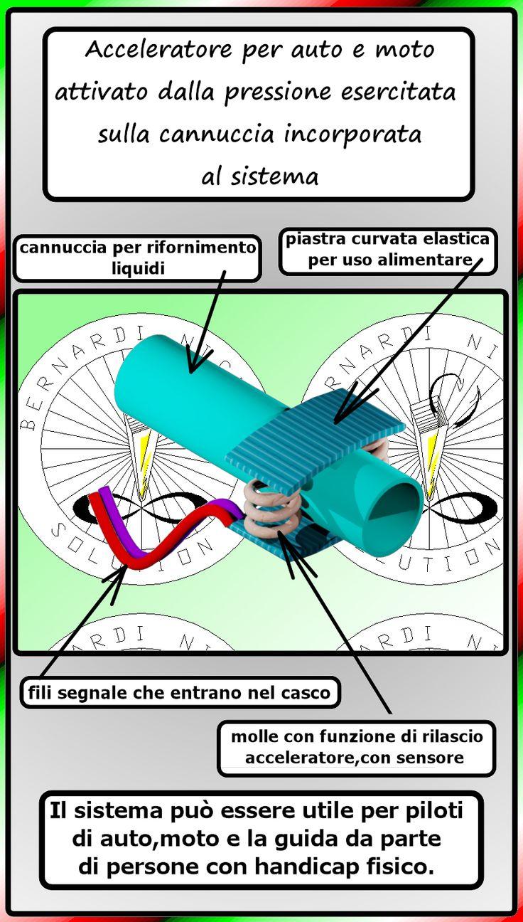 Auto soluzioni futuristiche: Acceleratore azionato dalla pressione mascelle per...