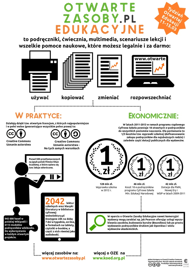Plakat o Otwartych Zasobach Edukacyjnych