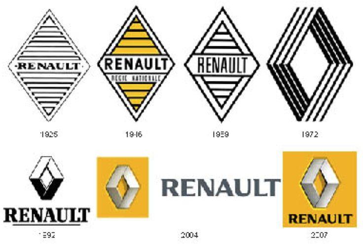 les 25 meilleures id es de la cat gorie logo renault sur pinterest r4 renault logos de. Black Bedroom Furniture Sets. Home Design Ideas