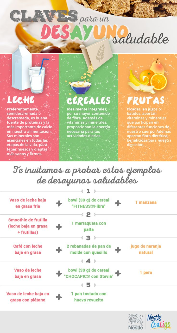 Claves para un desayuno saludable | Mas nutricion | Nestlé Contigo
