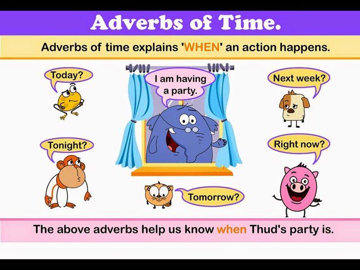 Adverbios de Tiempo en Inglés - Aprendo inglés
