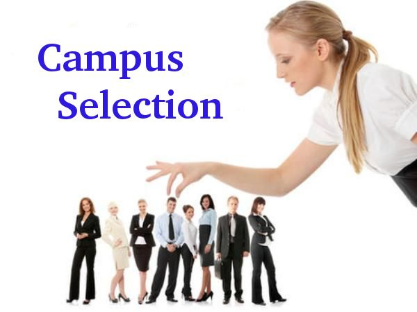 Image result for Campus Interview