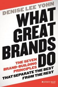 How Strong Is Your Personal Brand?