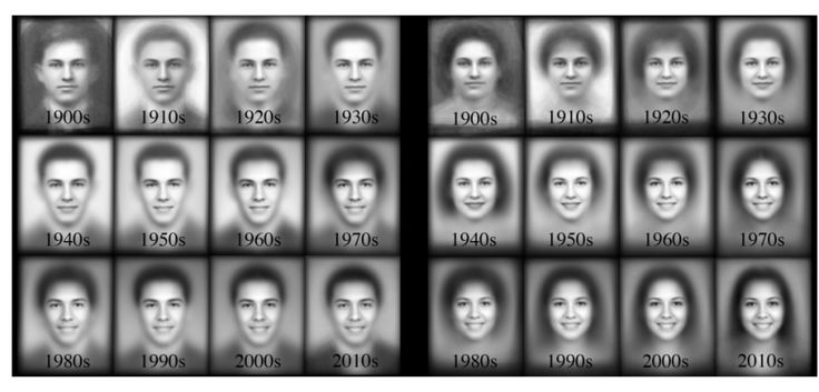 Data Mining Reveals How Smiling Evolved During a Century of Yearbook Photos